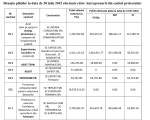 situatie-plati-deponeu-1